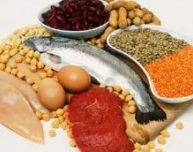 Дієта при підвищеному холестерин фото
