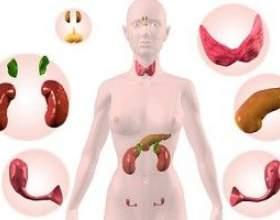Гиперпаратиреоз - причини, симптоми, діагностика та лікування фото