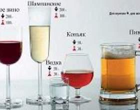 Чи не хочете випити зайвого? Звертайте увагу на розмір чарки фото