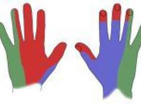 Оніміння пальців лівої руки, причини фото