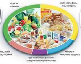 Особливості харчування при себорейному дерматиті фото