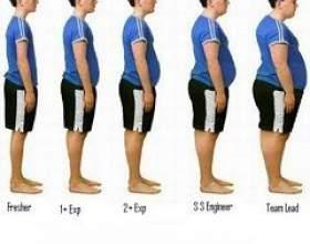 Ожиріння фото