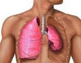 Первинний і вторинний туберкульоз легенів, причини, лікування фото