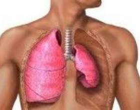 Перші симптоми туберкульозу легенів фото