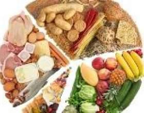 Харчування при підвищеному білірубіну фото