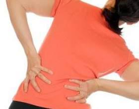 Розтягнення м`язів фото
