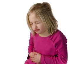 Симптоми апендициту у дітей фото