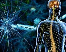 Симптоми і лікування розсіяного склерозу фото