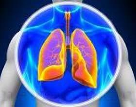 Запалення дихальних шляхів, симптоми і лікування фото
