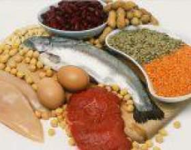 Все, що необхідно знати про продукти, що містять білок фото