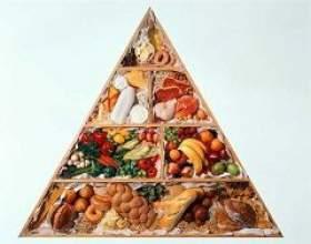 Здоровий образ харчування фото