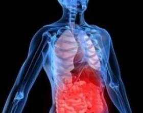 Шлунково-кишкова кровотеча, симптоми і лікування фото